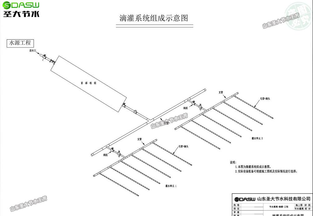 南岳杨家塘头果园滴灌水肥一体化灌溉项目方案设计-奥门新萄京83855com-澳门葡萄京588778com