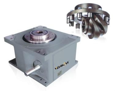 BU筒型凸轮分割器