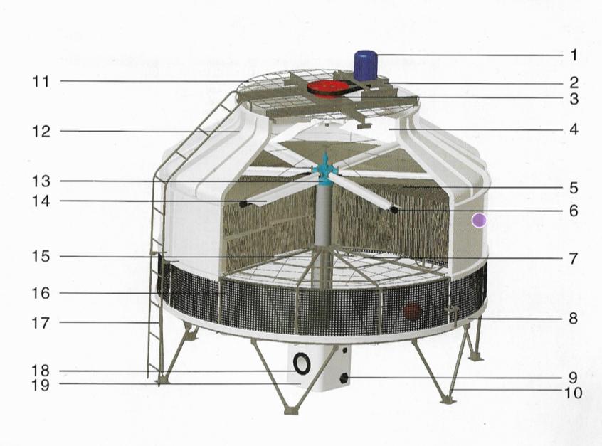 逆流式圆形冷却塔