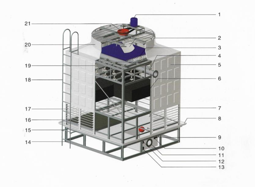 横流式方形冷却塔