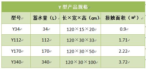 益壤生态多孔纤维棉