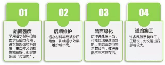 南京海绵城市多孔纤维棉生产厂家