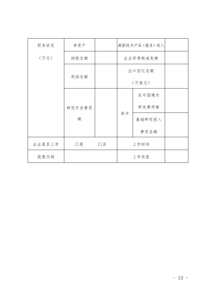 福建省级高新技术企业