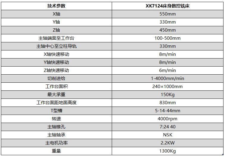 XK7124床身数控铣床技术参数