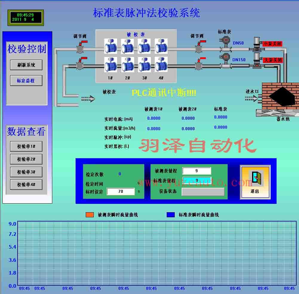 編寫西門子s7-300/200plc程序