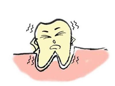 牙齿松动矫正