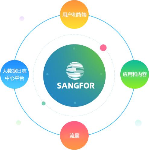 广州上网行为管理