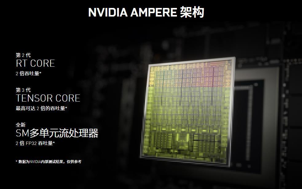 上海GPU显卡