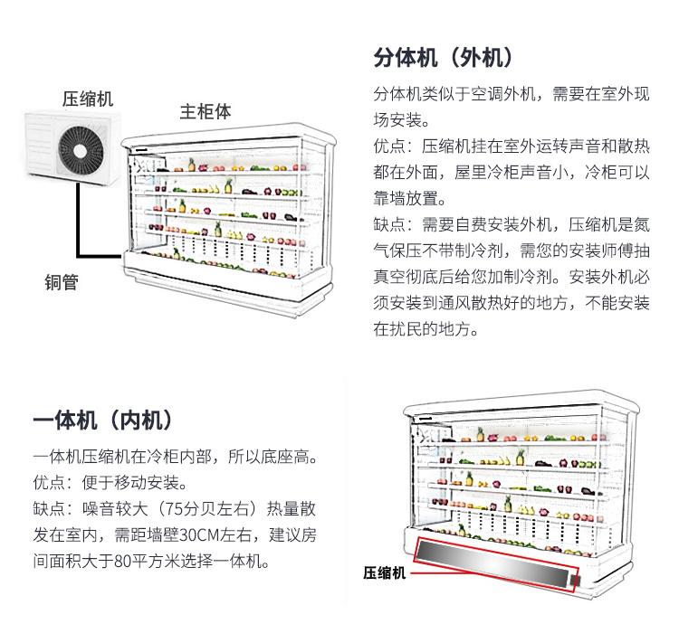 風幕櫃一體機和分體機區別
