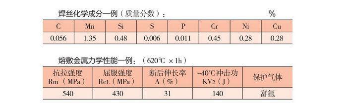 CHW-40Q焊丝