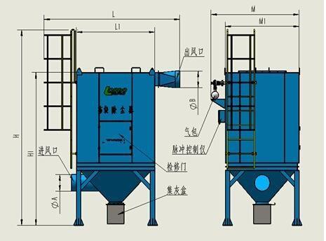喷漆房废气处理工艺流程及方法