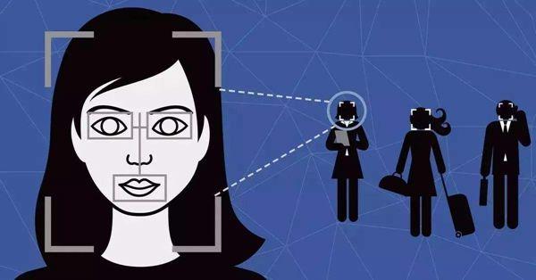 虹膜识别安全系数有多高?