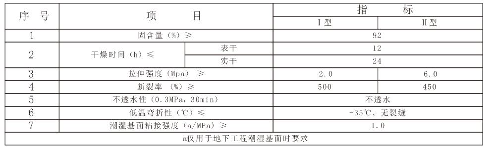 陕西双组分聚氨酯防水涂料