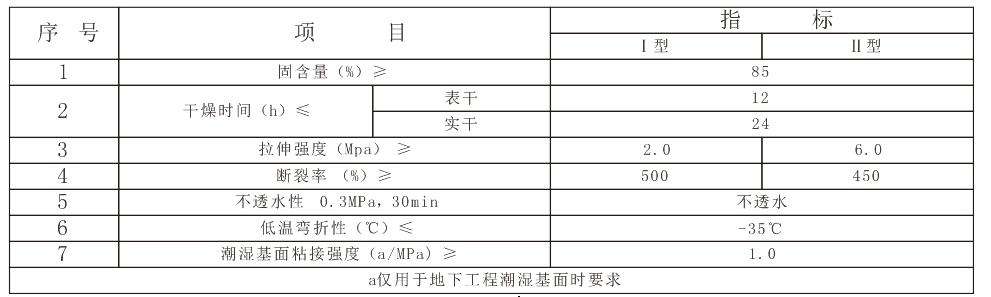 乾县单组分聚氨酯防水涂料