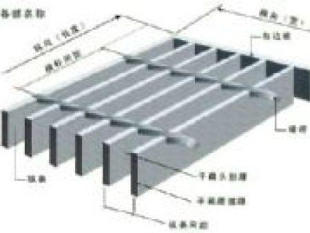 钢格板细节