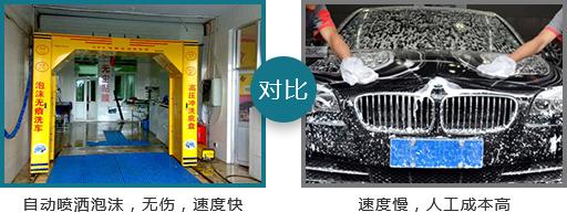 沈阳自动洗车机自动喷洒泡沫,无伤车身,清洗速度快