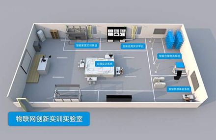 实训实验室设计规划建设