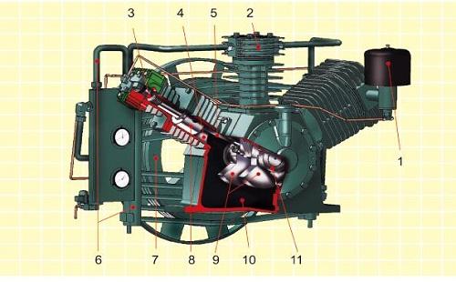 FH系列中压型空压机