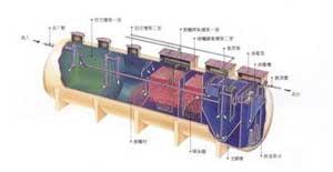 贺州一体化地埋式污水处理设备