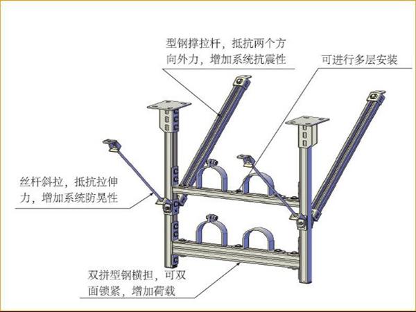 托架和管道支架也不同的抗震支架厂家工作人员告诉你