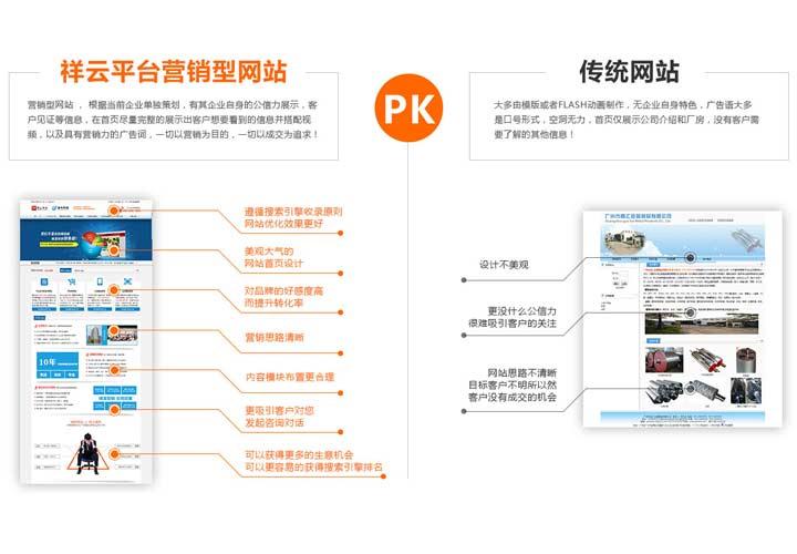 重庆营销型网站