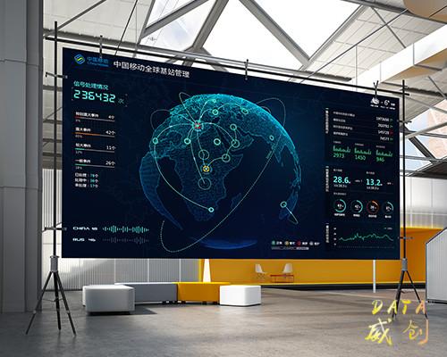 大屏展示系统