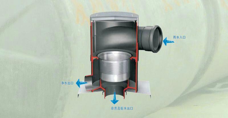 雨水過濾器
