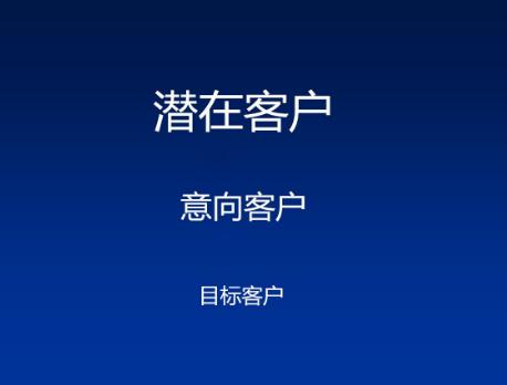 潍坊搜狗推广公司简述输入法的强大功能之处