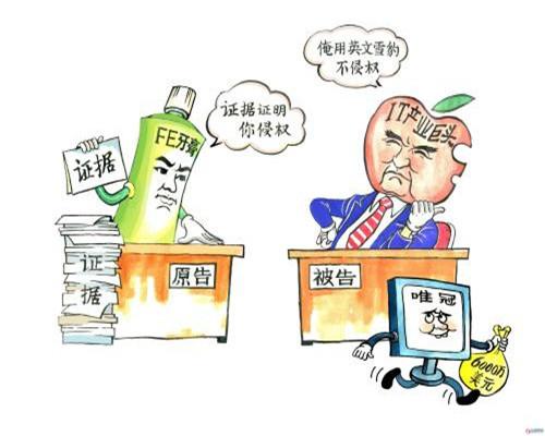 淄博知识产权公司