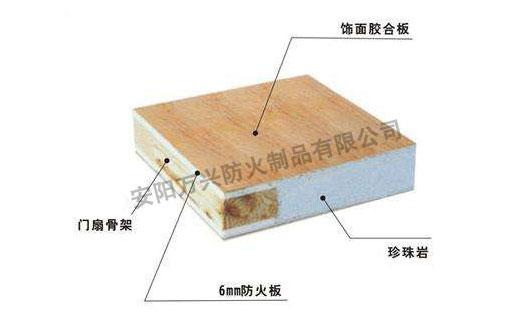 单扇钢木质上海快三图片