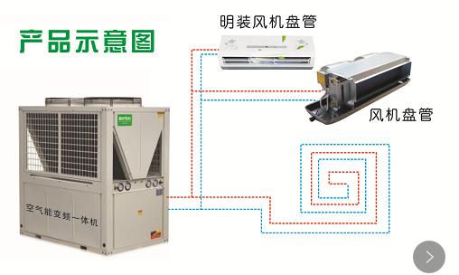 空气能热水器成为众多商用场所的标配?