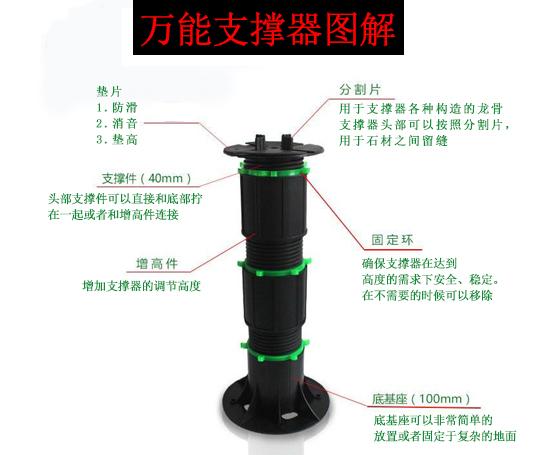 万能支撑器也叫石材支撑器,喷泉支撑器,石材架空器,根据不同的应用场景叫法就不同