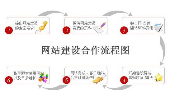 西安网络推广公司
