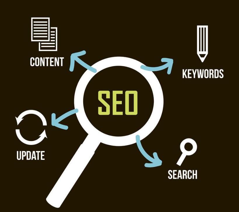 怎样建立网站?建立营销型网站需要做好哪些细节?