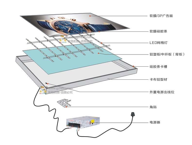 灯箱设计结构图