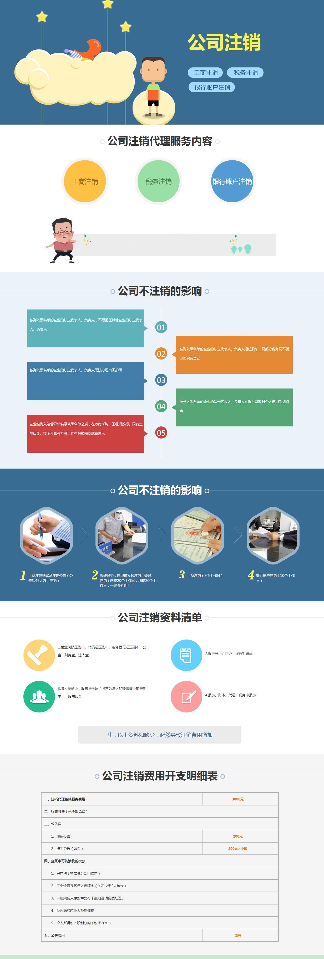 西安公司注銷流程