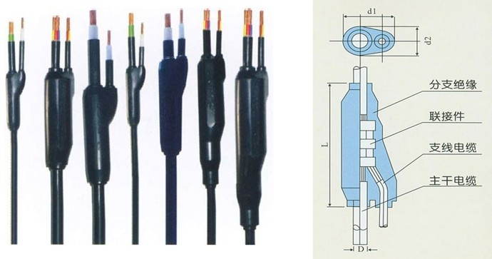 塑料绝缘预分支电缆