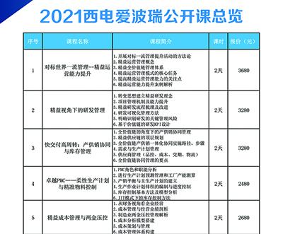 2021年企业对标世界一流管理系列课程