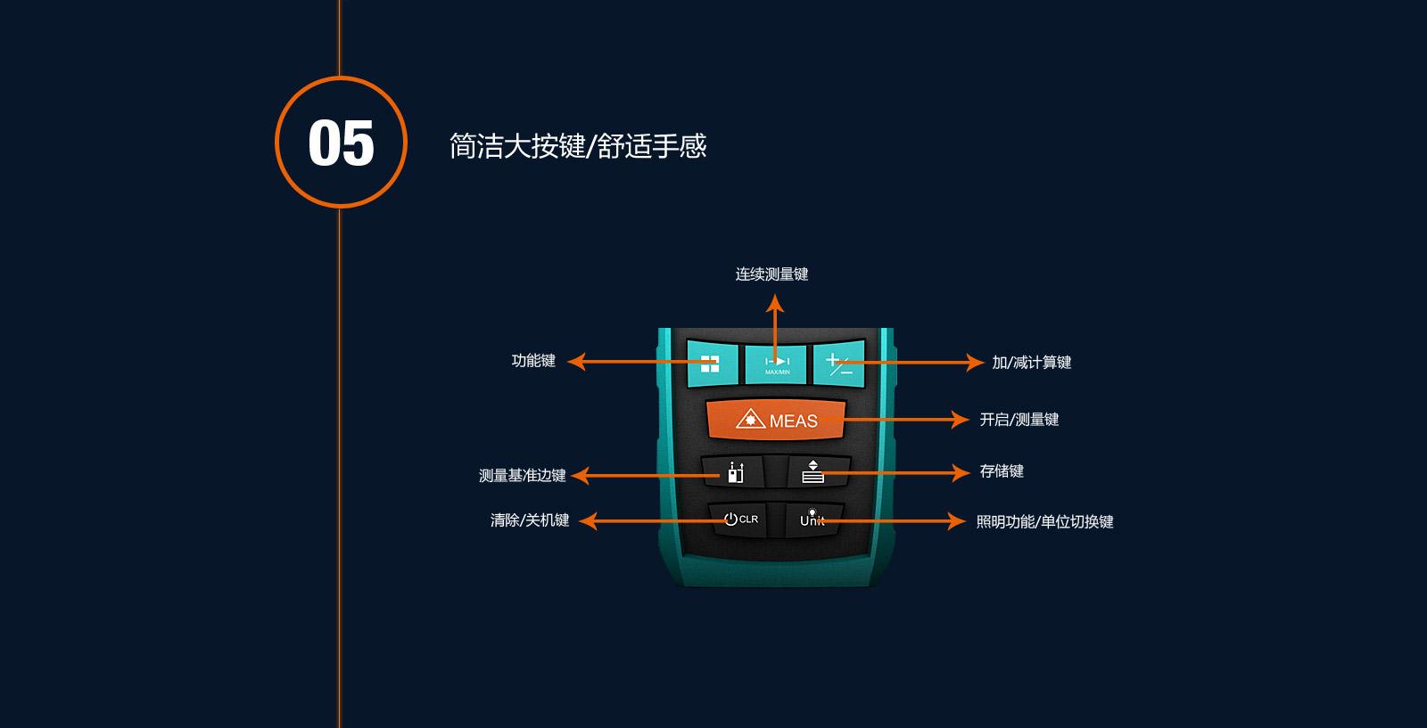 贵州激光测距仪销售