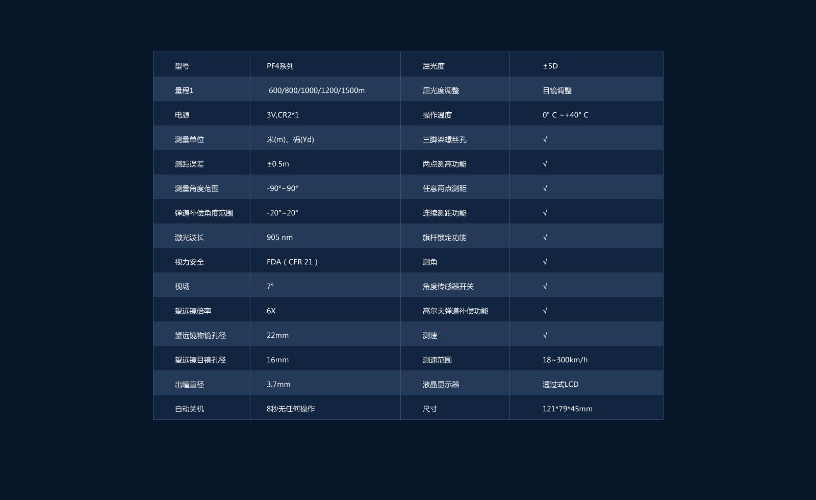 贵州激光测距仪厂
