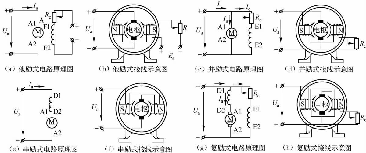 电机励磁方式原理图