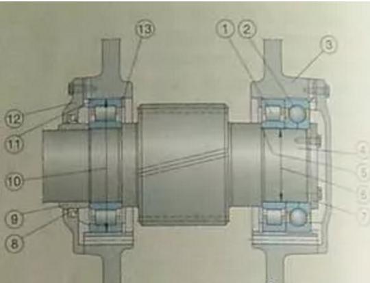 西玛电机轴承系统