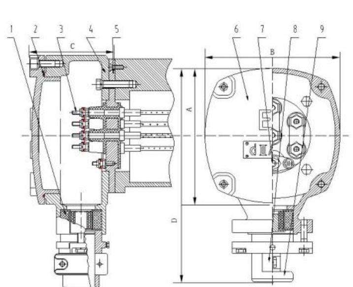 西玛电机接线盒