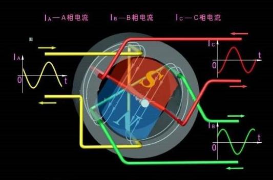 电机结构图