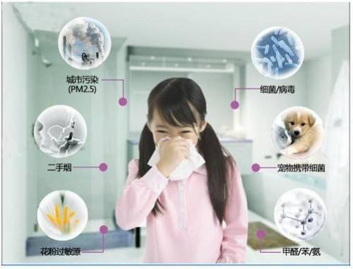 咸阳室内空气治理