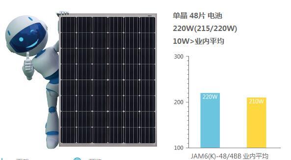 主流主件JAM6(K)-48/4BB