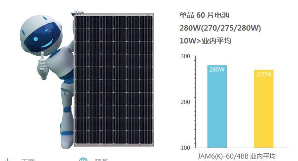 光伏主件JAM6(K)-60/4BB