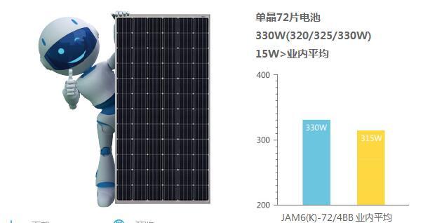 主流組件JAM6(K)-72/4BB