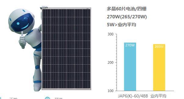 主流主件JAP6(K)-60/4BB