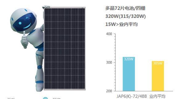 主流組件JAP6(K)-72/4BB